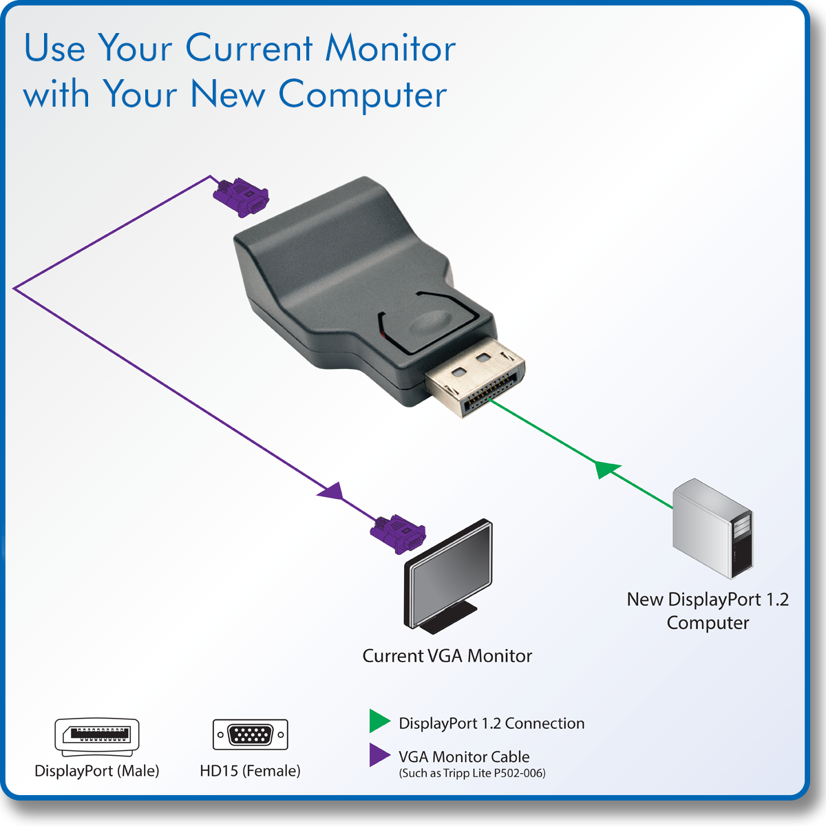 Connect a VGA Monitor to a DisplayPort 1.2 Computer