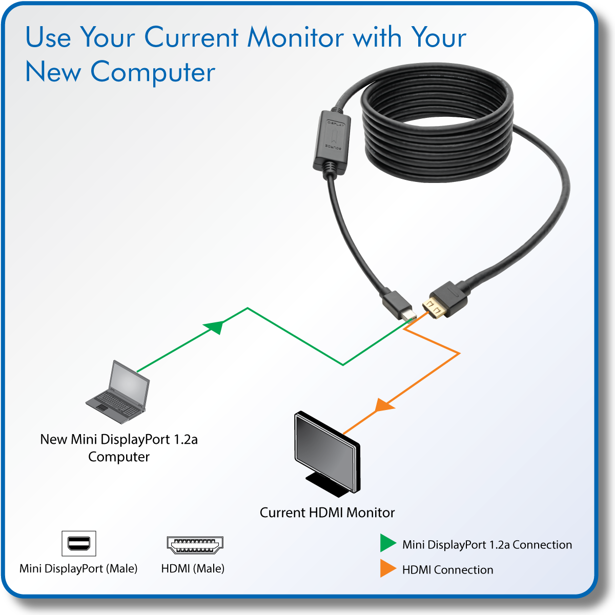Tripp Lite Mini Displayport 12a To Hdmi 20 Active Adapter Cable 4k Connection Diagram Directly Connect An Monitor A Computer