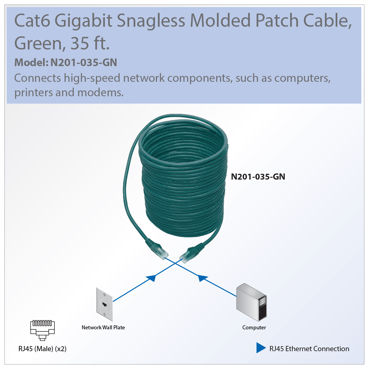 Tripp Lite Cat6 GbE Snagless Molded Patch Cable UTP Green RJ45 M/M ...