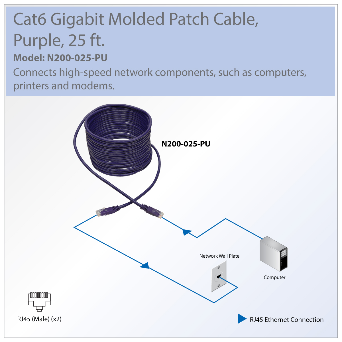 Tripp Lite Cat6 Cat5e Gigabit Molded Patch Cable Rj45 Mm 550mhz Wiring Diagram Get Free Image About Great For Connecting Components In Bandwidth Heavy Home Office Networks