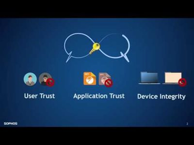 Sophos Central Device Encryption - subscription license (1 year) - 1 client