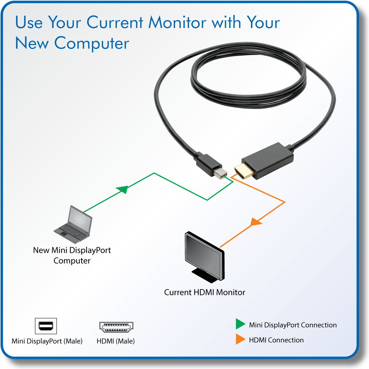 Directly Connect an HDMI Monitor to a Mini DisplayPort Computer