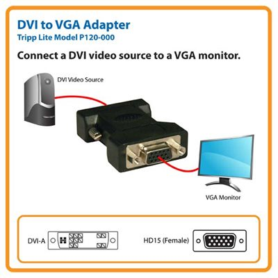 Connect a DVI Video Source to a VGA Monitor
