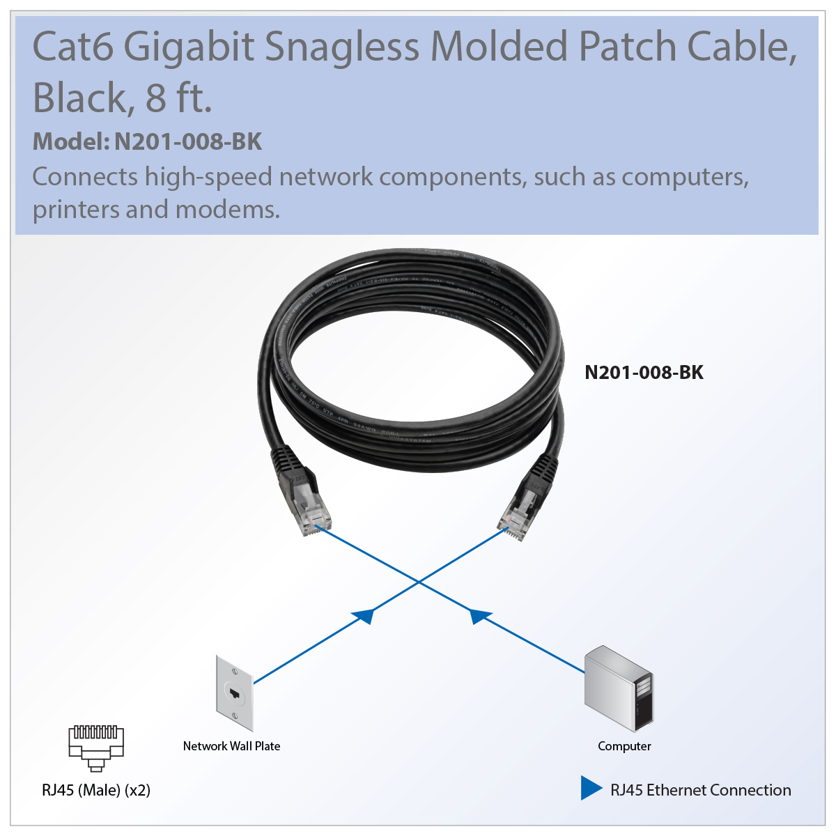 recommended patch cable for connecting components in your cat6 gigabit  ethernet network