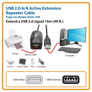 Tripp Lite 15M USB 2 0 Hi-Speed Active Extension Repeater Cable USB-A M/F  49 ft  - USB extension cable - 15 m