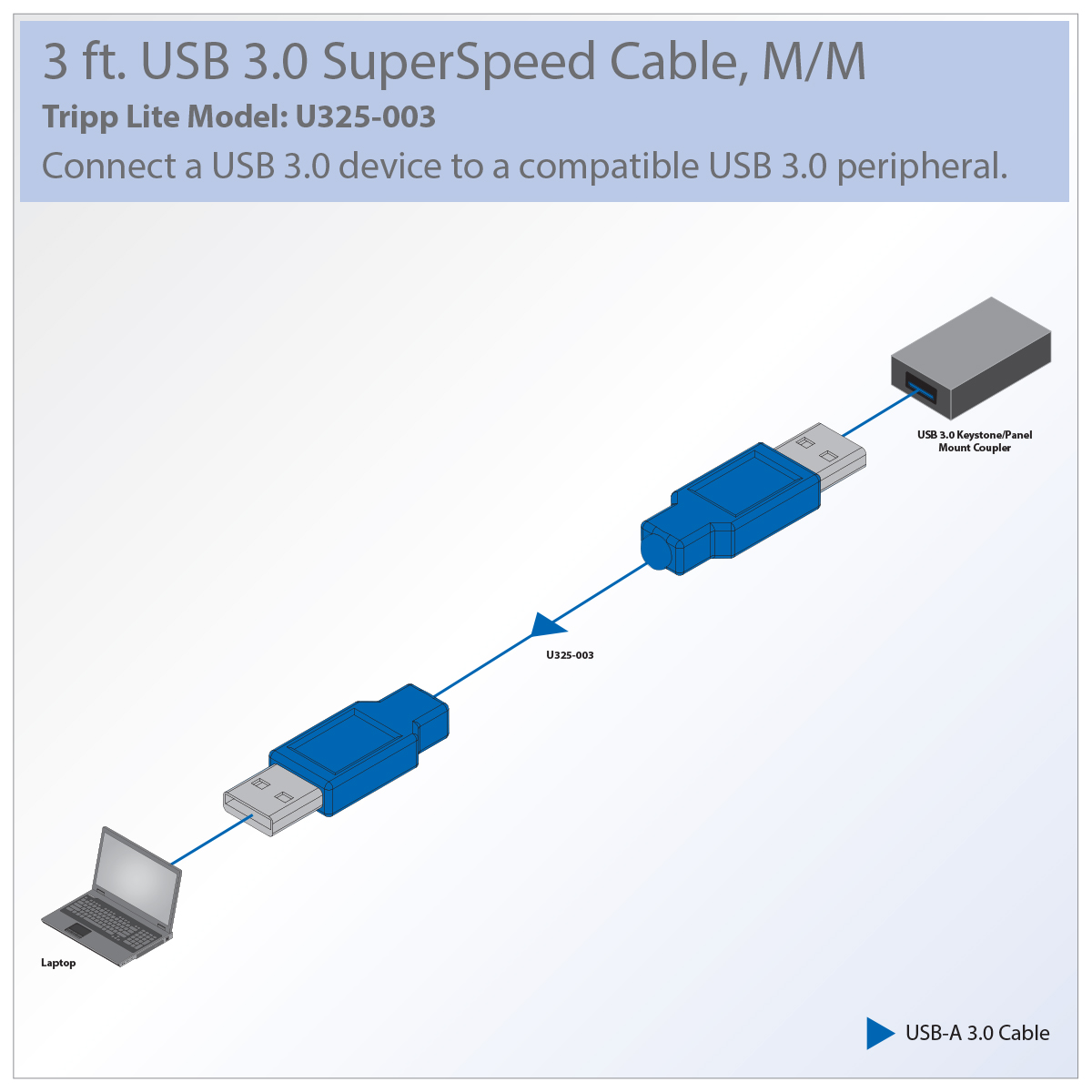 Tripp Lite USB 3 0 SuperSpeed A/A Cable for U325 Keystone Mount Couplers 3'