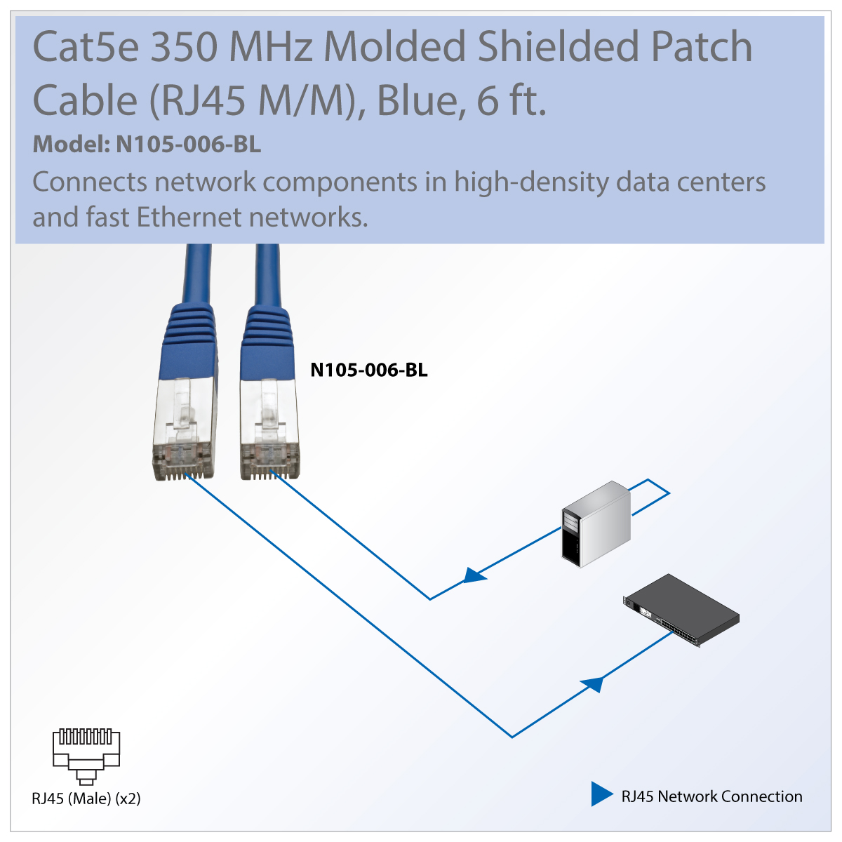 Tripp Lite Cat5e Molded Shielded Patch Cable Stp Rj45 M 350 Mhz Ether On Cat 5e Wiring Diagram Connects Network Components