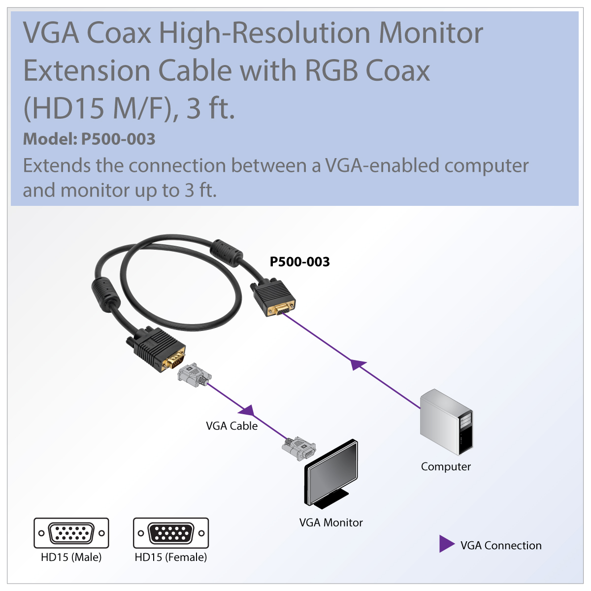 tripp lite vga monitor extension cable coax high resolution m fextends the distance between your vga computer and monitor by 3 ft