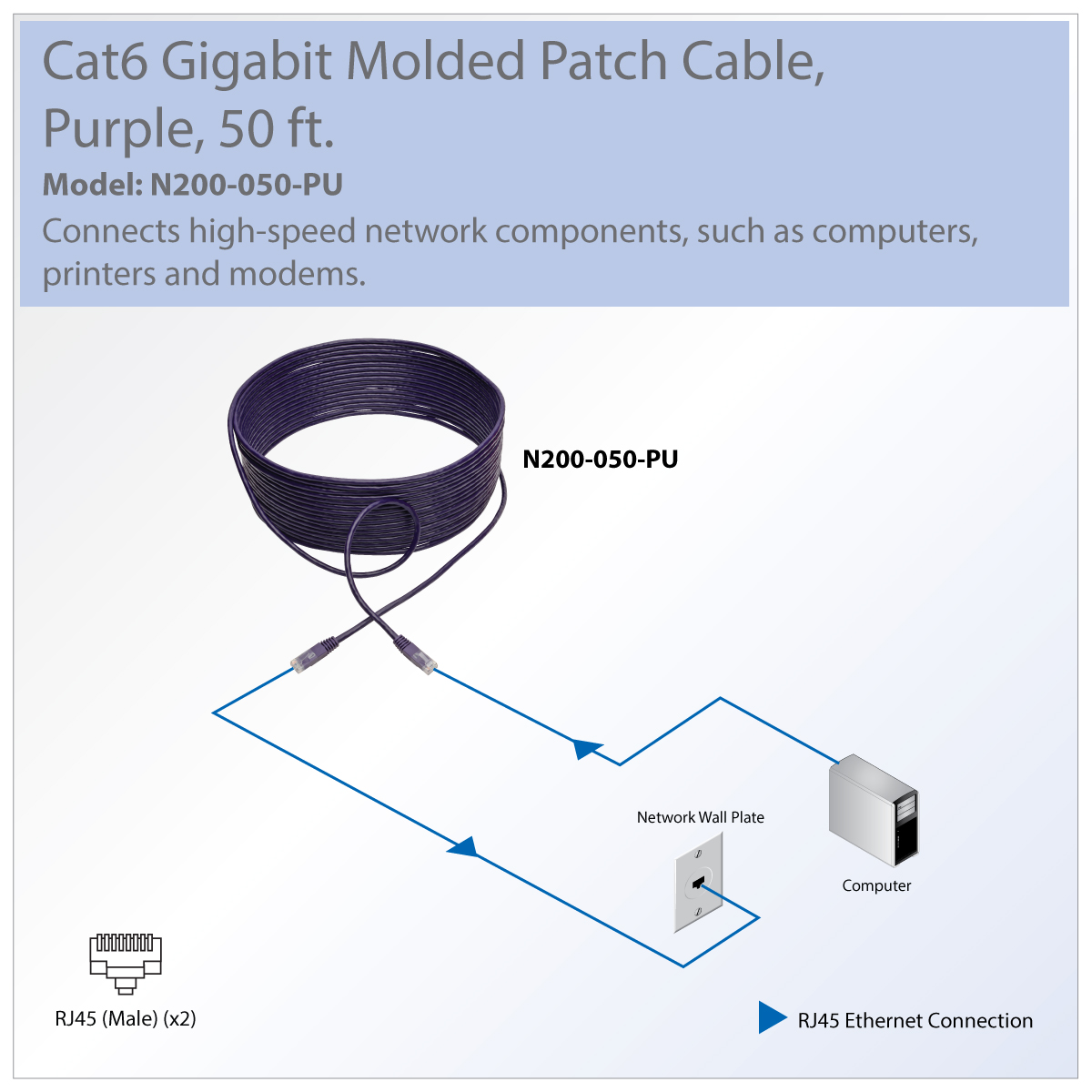 Tripp Lite Patch Cable Cat6 Utp Molded 152m Purple N200 Home Network And Networking Computing Diagram Great For Connecting Components In Bandwidth Heavy Office Networks