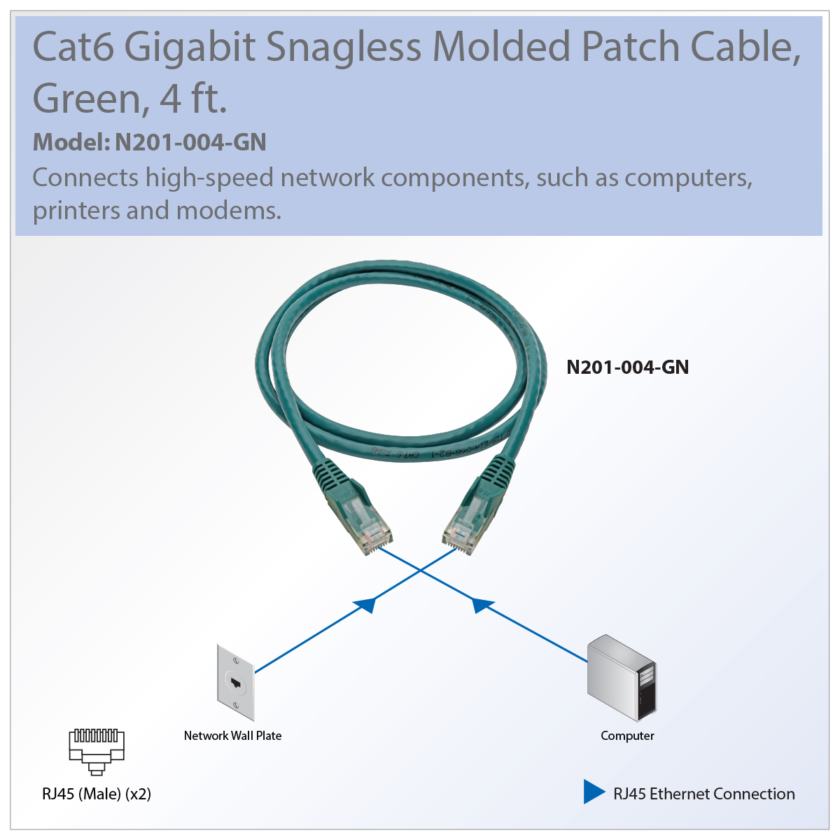 Tripp Lite Cat6 Gbe Snagless Molded Patch Cable Utp Green Rj45 M To 550mhz Standards For Switch Router Modem Recommended Connecting Components In Your Gigabit Ethernet Network