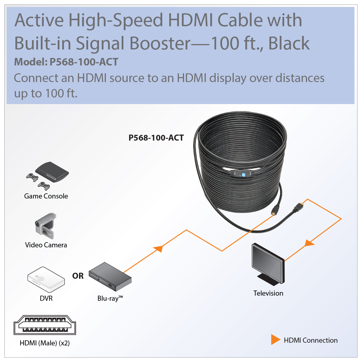 Tripp Lite High Speed Hdmi Cable Active Built In Signal Booster M Connection Diagram Connects An Source To Display Over Distances Up 100 Ft