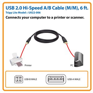 Connect Your Computer to a Printer, Scanner or Other USB-B Peripheral