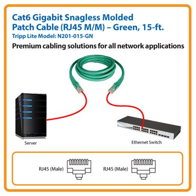 15-ft. Cat6 Gigabit Snagless Molded Patch Cable (Green)