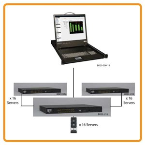 "Rack Console with 19"" LCD Monitor, Keyboard, Mouse & KVM Cable Kit 1URM"
