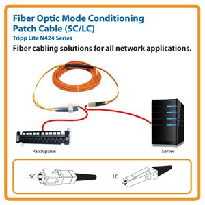16 ft. Fiber Optic Mode Conditioning Patch Cable with SC/LC Connectors