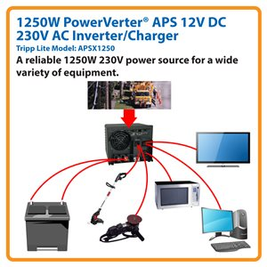 Delivers Computer-Grade 230V Power for Mobile, Emergency and Remote Sites