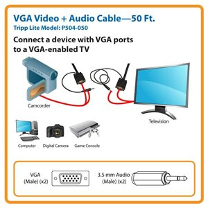 Extend Video and Audio Signals Up to 50 ft. -Guranteed to Last for Life!