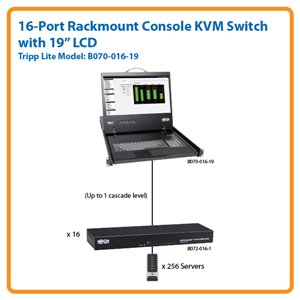 16-Port Rackmount KVM Switch with 19-in. LCD, Keyboard and Touchpad