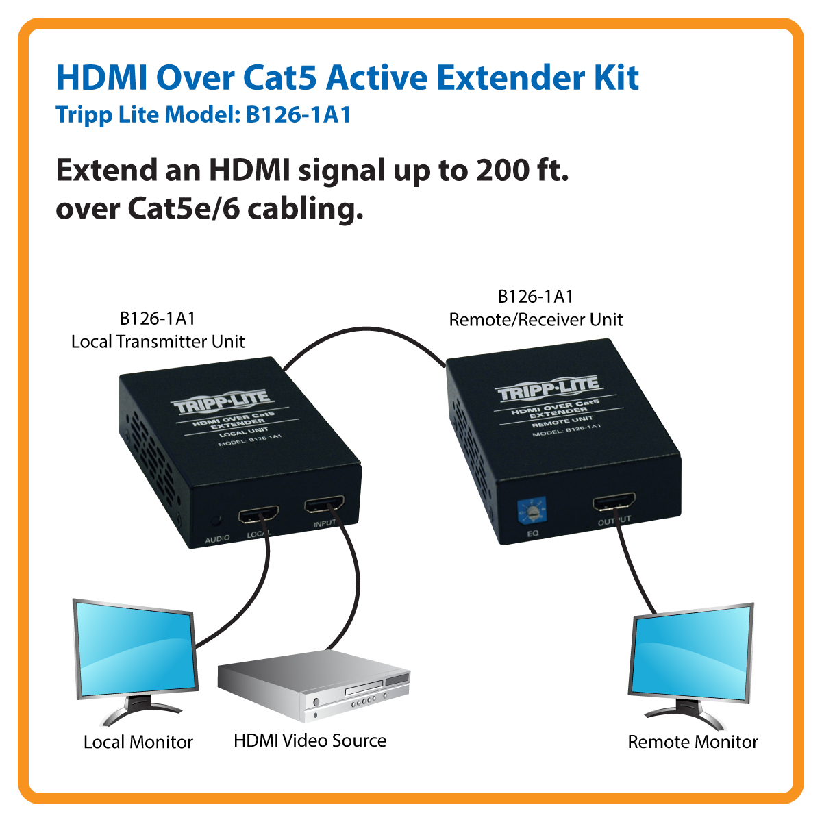Tripp Lite Hdmi Over Cat5 Cat6 Extender Kit Extended Range Wiring Diagram Active For Top Quality Picture And Sound