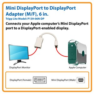 Adapts a DisplayPort Cable for Connecting to a Mini DisplayPort (mDP) Device