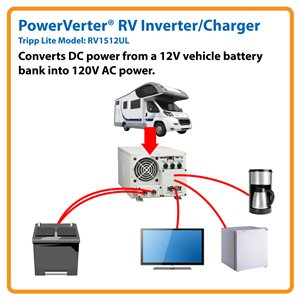 Tripp Lite 1500W RV Inverter / Charger with Hardwire Input / Output 12VDC  120VAC - DC to AC power inverter + battery charger - 1 5 kW