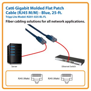 Buy Cheap Tripp Lite 25ft Flat Cat6 Gigabit Snag Less Blue Patch Cord Cable N201-025-bl-fl A Complete Range Of Specifications Computer Cables & Connectors
