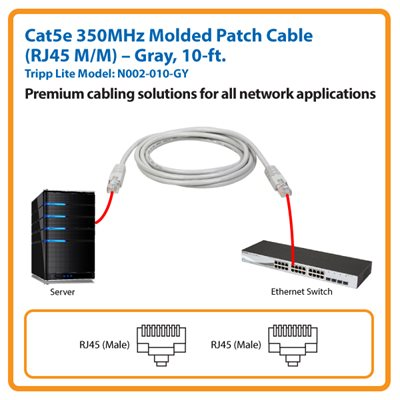 10-ft. Cat5e 350MHz Molded Patch Cable (Gray)