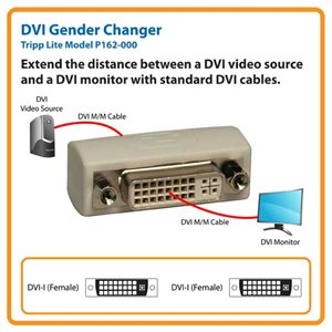 DVI Coupler Gender Changer for Home and Business A/V Applications