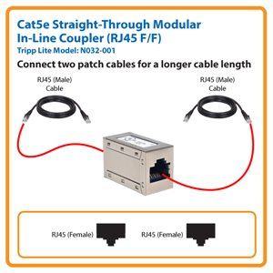 Cat5e Straight-Through Modular In-Line Coupler