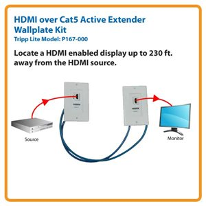 hdmi over cat5 active extender wallplate kit extend up to 230 ft rh dell com