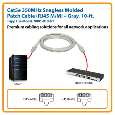 10-ft. Cat5e 350MHz Snagless Molded Patch Cable (Gray)