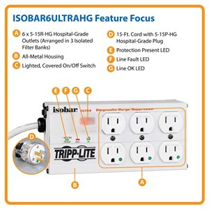All Metal, 6 Outlet, 15 ft. Cord, Hospital Grade Surge Suppression