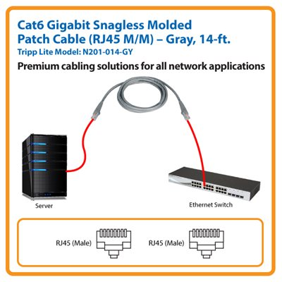 14-ft. Cat6 Gigabit Snagless Molded Patch Cable (Gray)