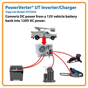 DC-to-AC Power for Utility Vehicles, Work Trucks and Sump Pumps