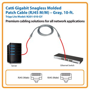 10-ft. Cat6 Gigabit Snagless Molded Patch Cable (Gray)