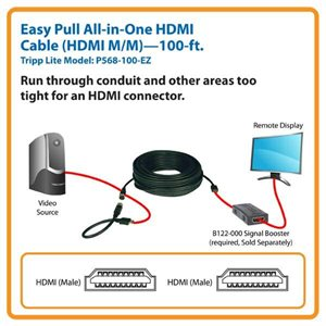 Connect Two Ultra HD HDMI-Enabled Devices in Audio/Video Applications