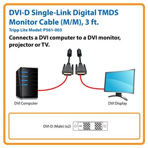 Connect a DVI-Enabled Computer or Laptop to a DVI-D Display