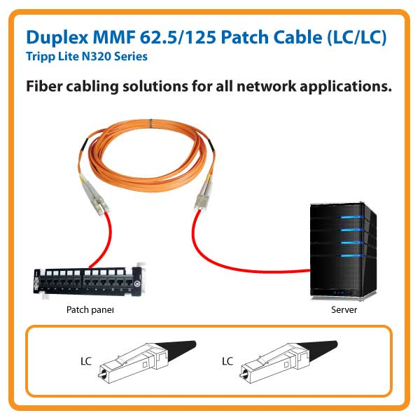 Duplex MMF 62.5/125 3 ft. Patch Cable with LC/LC Connectors