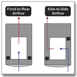 Airflow Optimization Kit for SmartRack® Enclosures