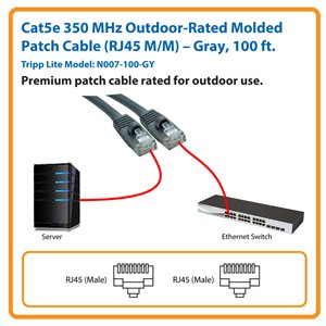 Cat5e 350MHz Snagless Molded Patch Cable Rated for Outdoor Use, Gray, 100 ft.