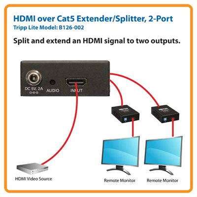 Split a Single HDMI Signal into Two Separate Signals