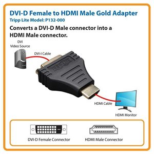 Connect a DVI-Enabled Computer or Laptop to a HDMI Display