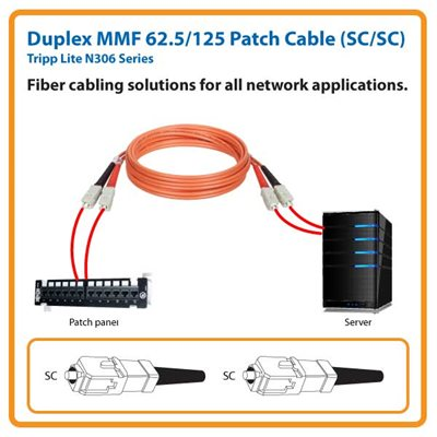 Duplex MMF 62.5/125 10 ft. Fiber Patch Cable with SC/SC Connectors