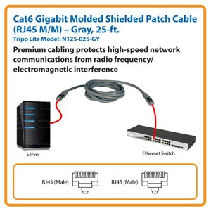25 ft. Cat6 Gigabit Molded Shilded Patch Cable (RJ45 M/M, Gray)