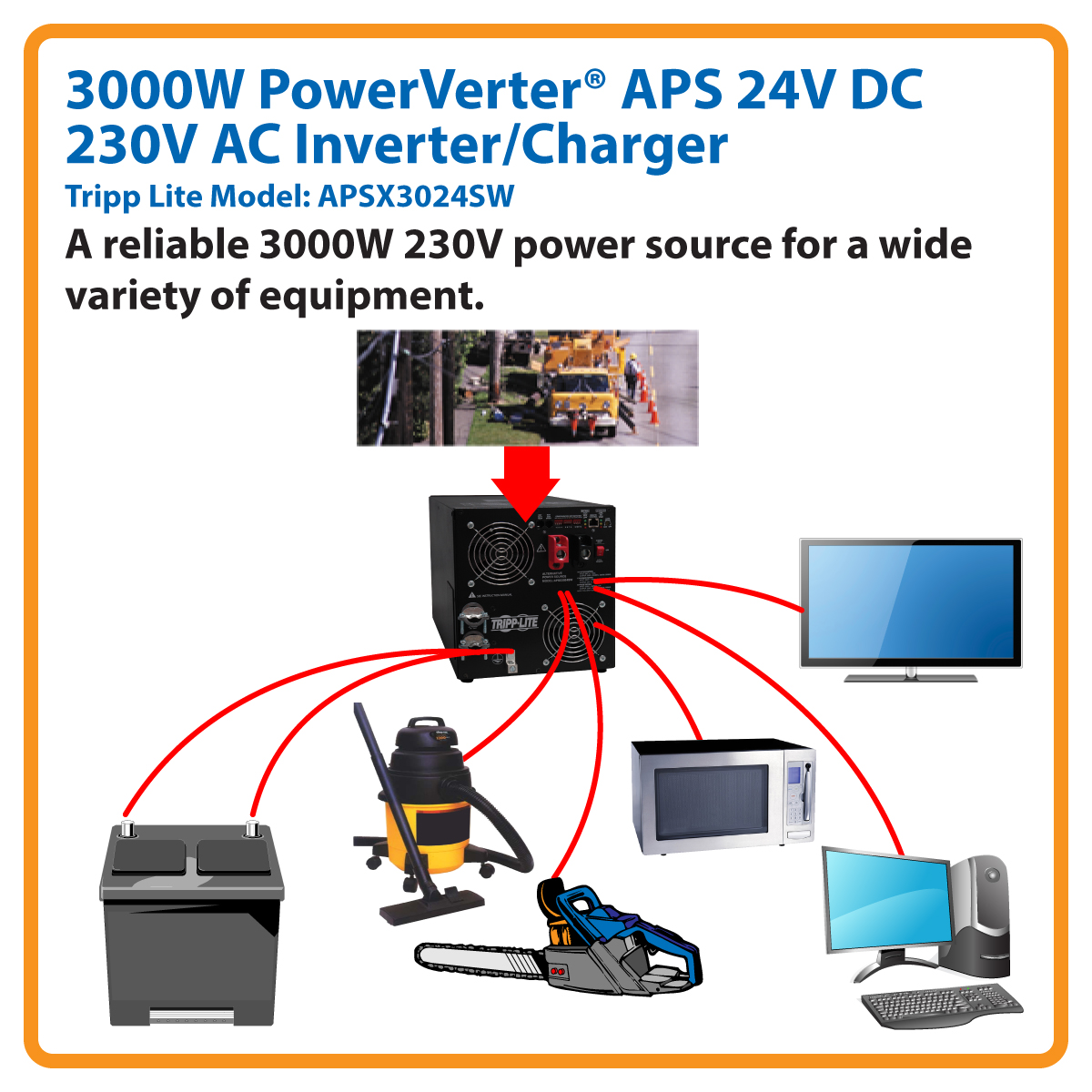 Tripp Lite Power Inverter Aps X Series 3000w Charger With Rack Wiring Diagram Auto Transfer Switching Apsx3024sw En