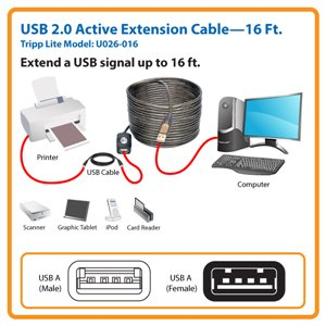 USB 2.0 A/A Cable with Booster Extends Signal Up to 16 ft.