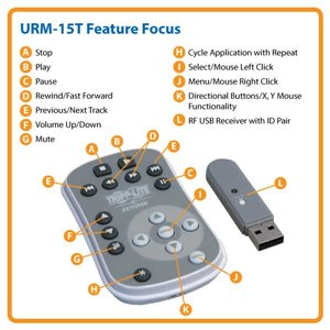 Wireless Presentation Remote with Convenient RF Technology