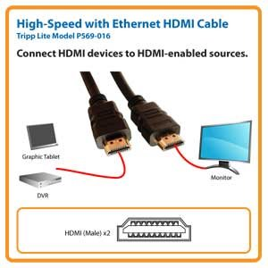 High Speed HDMI Cable with Ethernet Digital Video & Audio- 16 ft.
