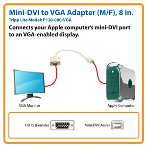 Connects an VGA-Enabled Display to a Computer with a Mini-DVI Output