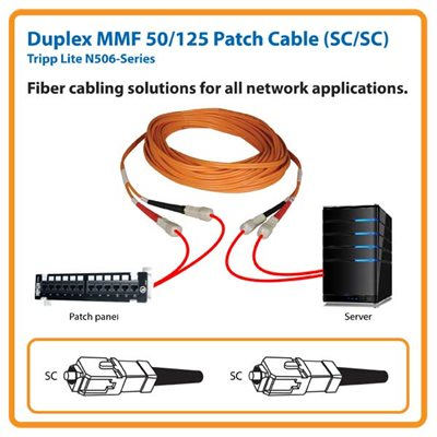 Duplex MMF 50/125 164 ft. Patch Cable with SC/SC Connectors